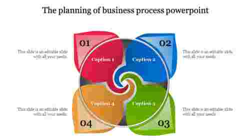 A four noded business process powerpoint
