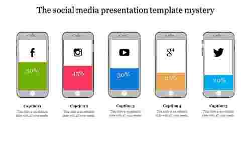 A five noded social media presentation template