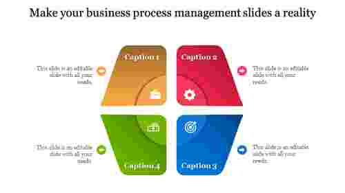 A four noded business process management slides