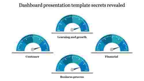 A four noded dashboard presentation template