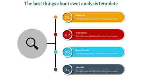 SWOT analysis template-one to many focus