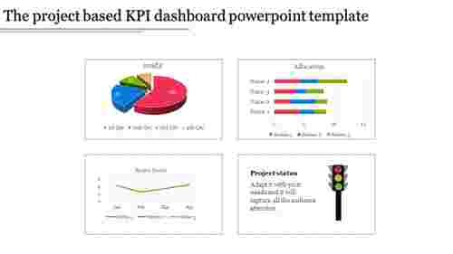 A four noded kpi dashboard powerpoint template
