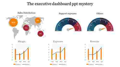 executive dashboard ppt-The executive dashboard ppt mystery