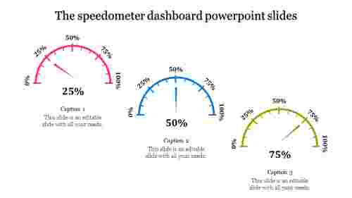 A three noded dashboard powerpoint slides