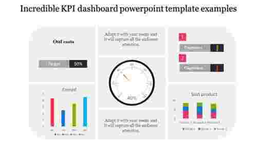 kpi dashboard powerpoint template - rounded rectangle model