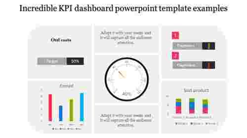 kpidashboardpowerpointtemplate-roundedrectanglemodel