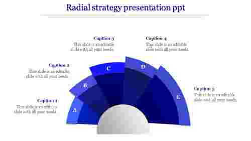 Strategy presentation PPT-arc model