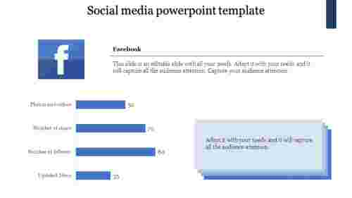 A four noded social media powerpoint template