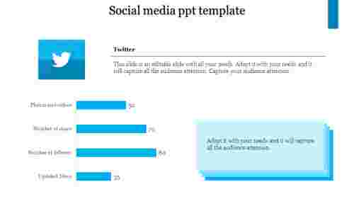 A two noded social media PPT template