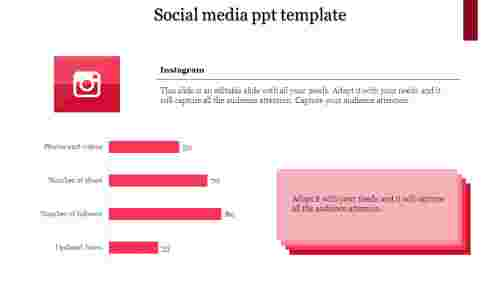 A four noded social media PPT template