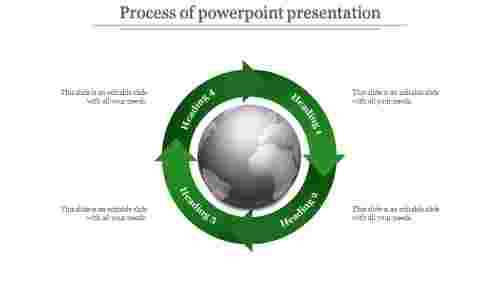 process of powerpoint presentation-process of powerpoint presentation-4-Green