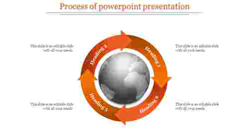 process of powerpoint presentation-process of powerpoint presentation-4-Orange