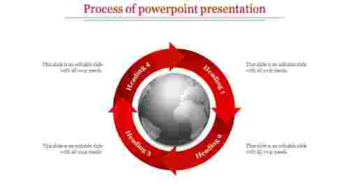 process of powerpoint presentation-process of powerpoint presentation-4-Red