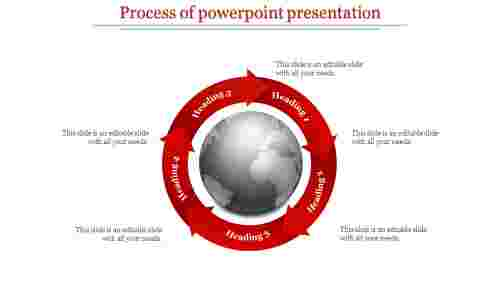 process of powerpoint presentation-process of powerpoint presentation-5-Red