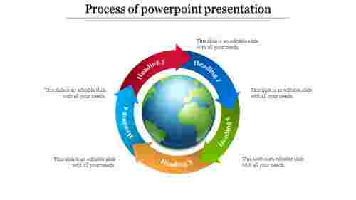 process of powerpoint presentation-process of powerpoint presentation-5