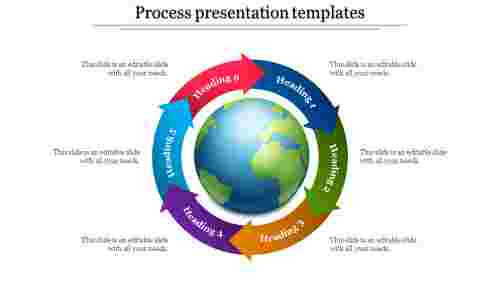 process presentation templates-process presentation templates