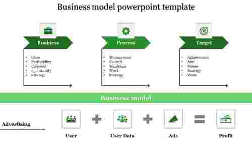 business model powerpoint template-business model powerpoint template-3-Green