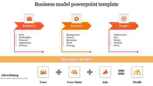 business model powerpoint template-business model powerpoint template-3-Orange