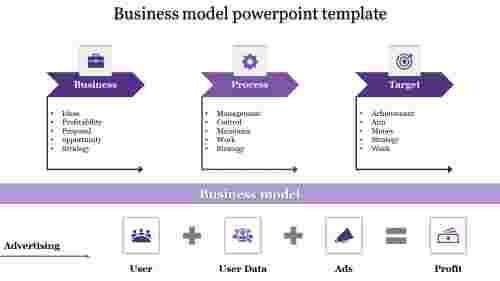 business model powerpoint template-business model powerpoint template-3-Purple