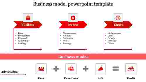 business model powerpoint template-business model powerpoint template-3-Red