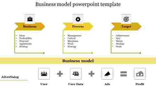 business model powerpoint template-business model powerpoint template-3-Yellow