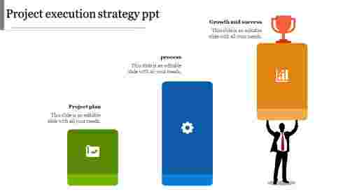project execution strategy ppt-project execution strategy ppt-3