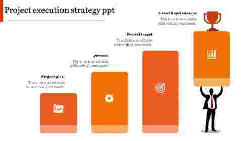project execution strategy ppt-project execution strategy ppt-Orange