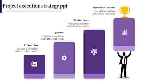 project execution strategy ppt-project execution strategy ppt-Purple