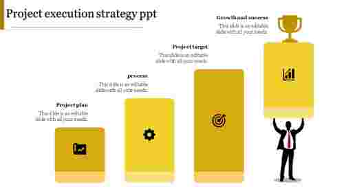 project execution strategy ppt-project execution strategy ppt-Yellow