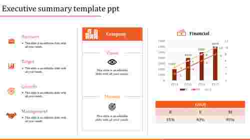 executive summary template ppt-executive summary template ppt-Orange