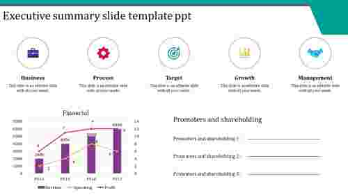 Executive summary slide template PPT-Chart model