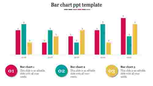 Incredible Bar Chart PPT Template