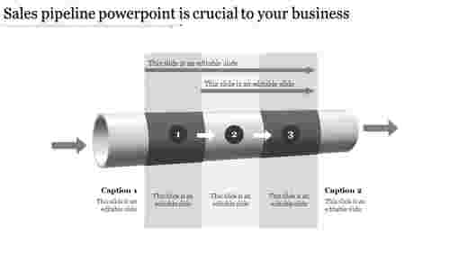 sales pipeline powerpoint - Tube model