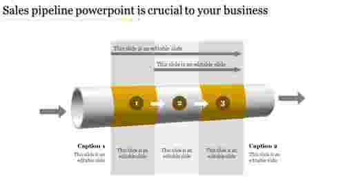 sales pipeline powerpoint-Sales pipeline powerpoint is crucial to your business-Yellow