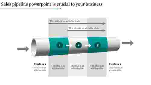 A three noded sales pipeline powerpoint