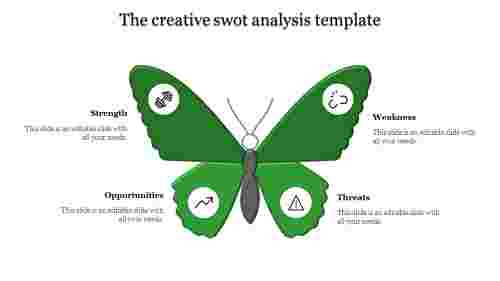 Butterfly model SWOT analysis template