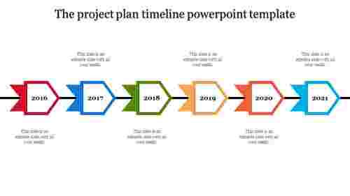 efficient Project plan timeline powerpoint template