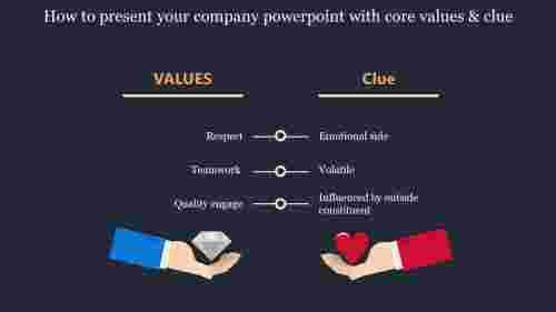 A two noded How to present your company powerpoint