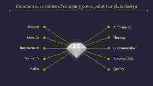 A ten noded Company powerpoint template design