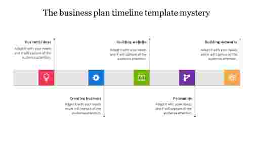business plan timeline template - rectangle model