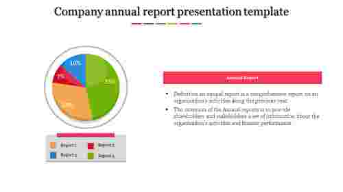 A four noded Annual report presentation template