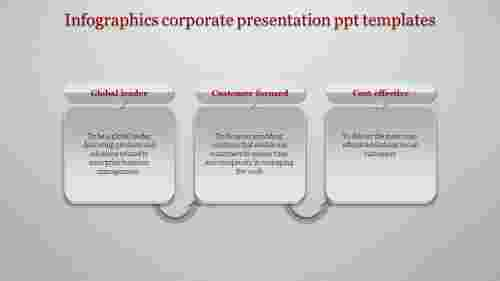 A three noded Corporate presentation PPT templates