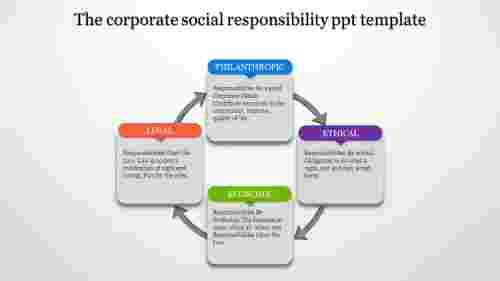 corporate social responsibility ppt template