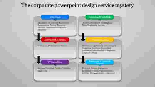 Asixnodedcorporatepowerpointdesignservice