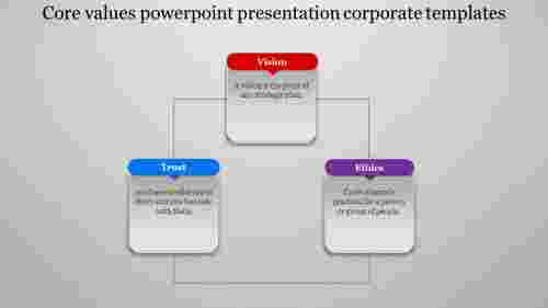 A three noded powerpoint presentation corporate templates