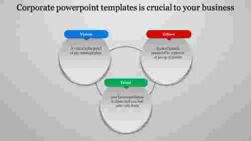 A three noded corporate powerpoint templates