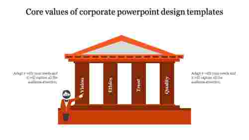 A four noded corporate powerpoint design templates