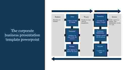 A nine noded corporate business presentation template powerpoint