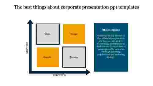 A four noded corporate presentation PPT templates