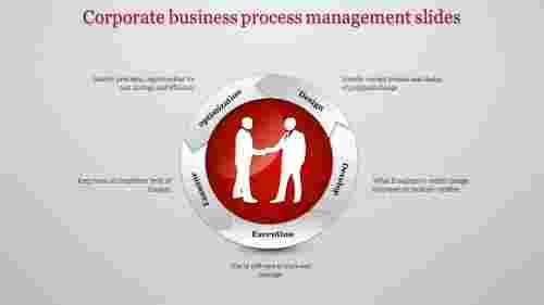 Corporate business process management slides
